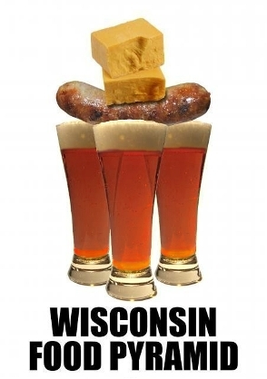 A list of the top ten Wisconsin food products
