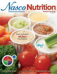 Picture of teaching kids nutrition from Nasco catalog