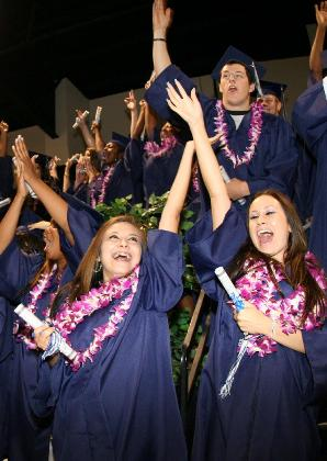 List of the top ten high school graduation gifts