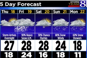 top 10 winter weather safety tips know forecast