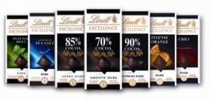 Lindt chocolate bars
