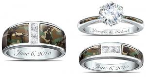 Bradford Exchange rings